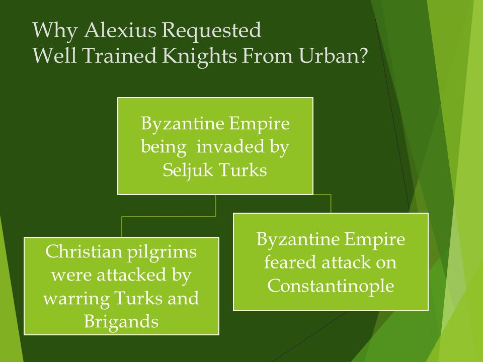 Why Alexius Requested Well Trained Knights From Urban
