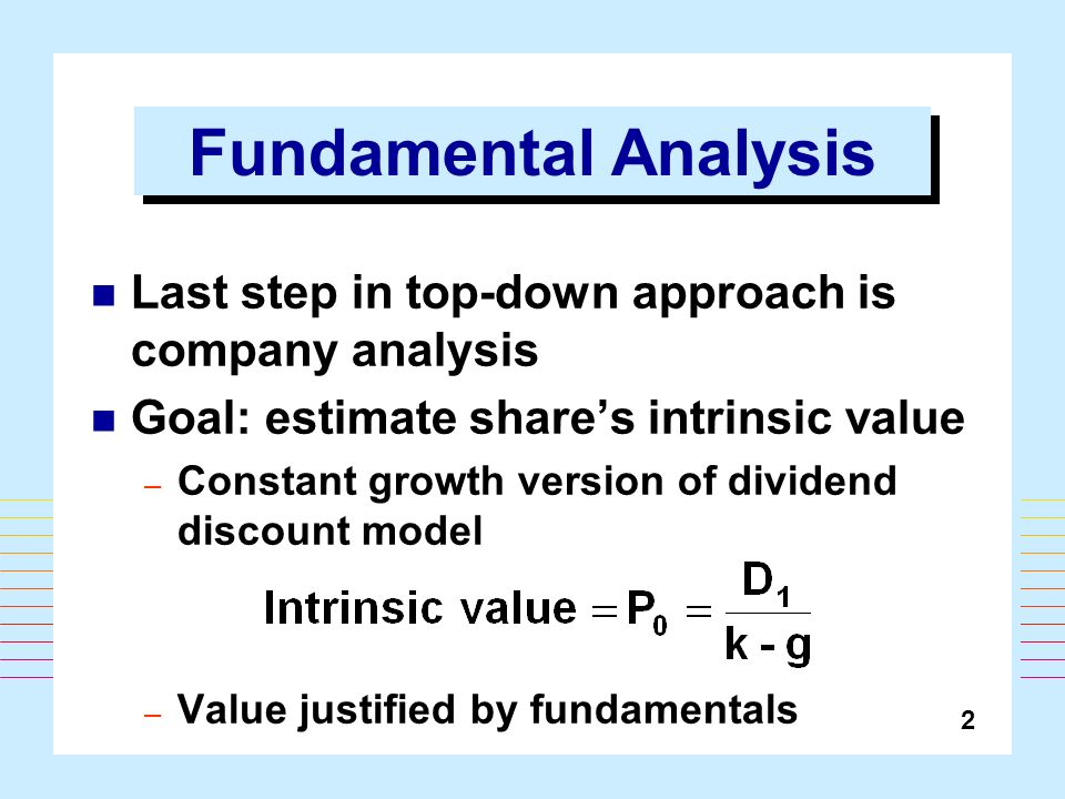 Chapter 15 Jones, Investments: Analysis And Management - Ppt Download