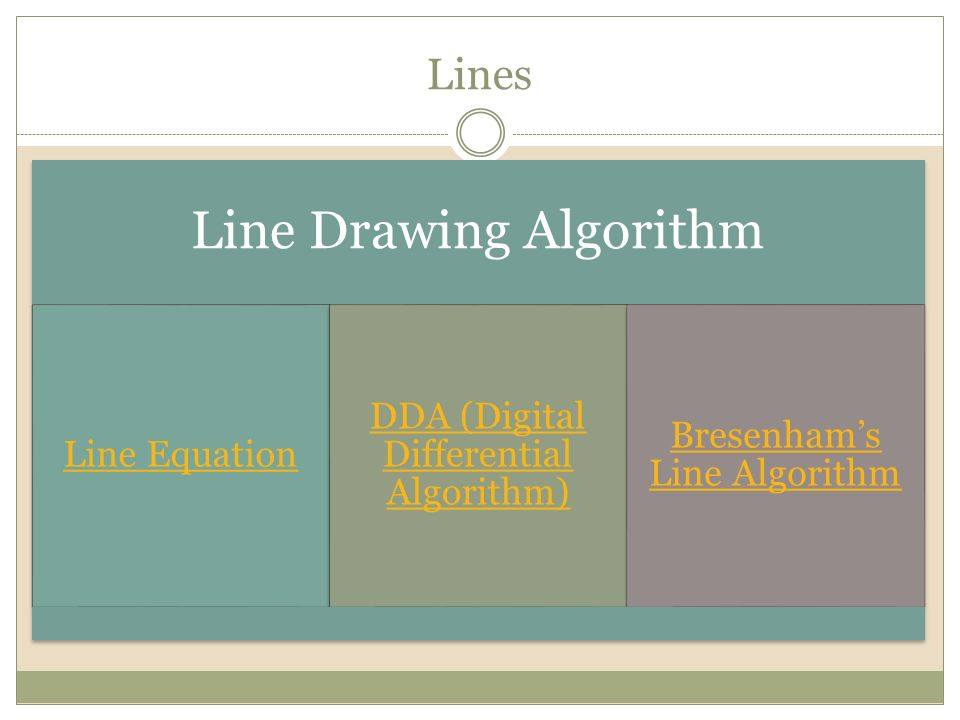 Dda Line Drawing Algorithm With Example : Cgmb introduction to computer graphics ppt video