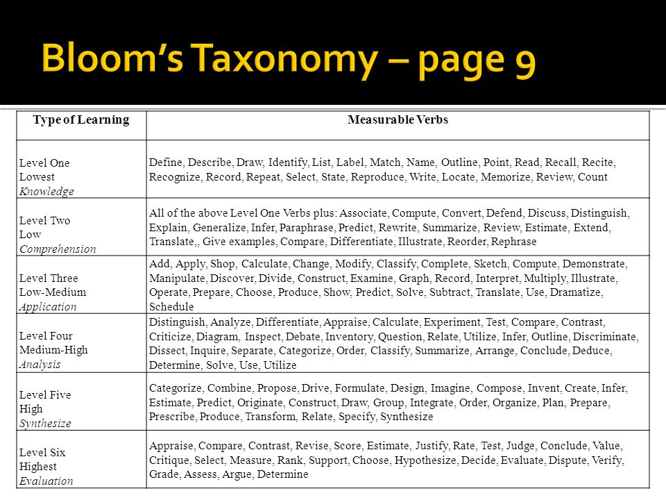 Bloom's Taxonomy – page 9