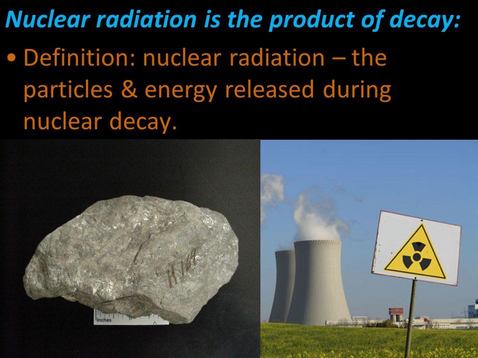 Nuclear energy definition