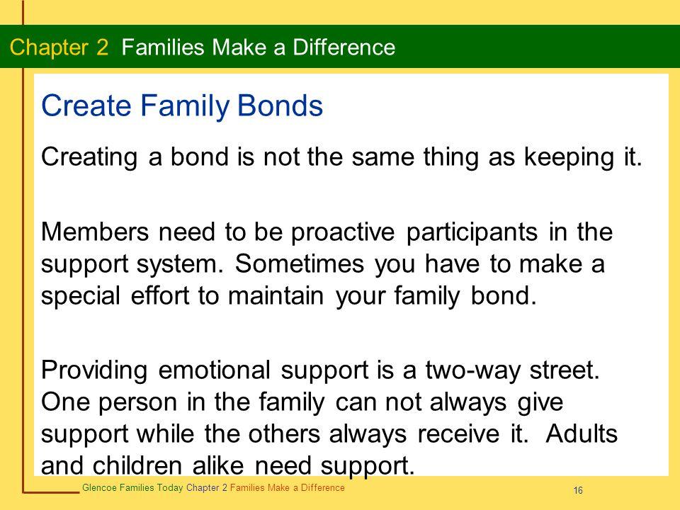 Create Family Bonds Wellness
