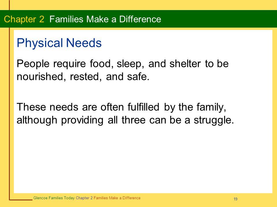 Physical Needs Wellness