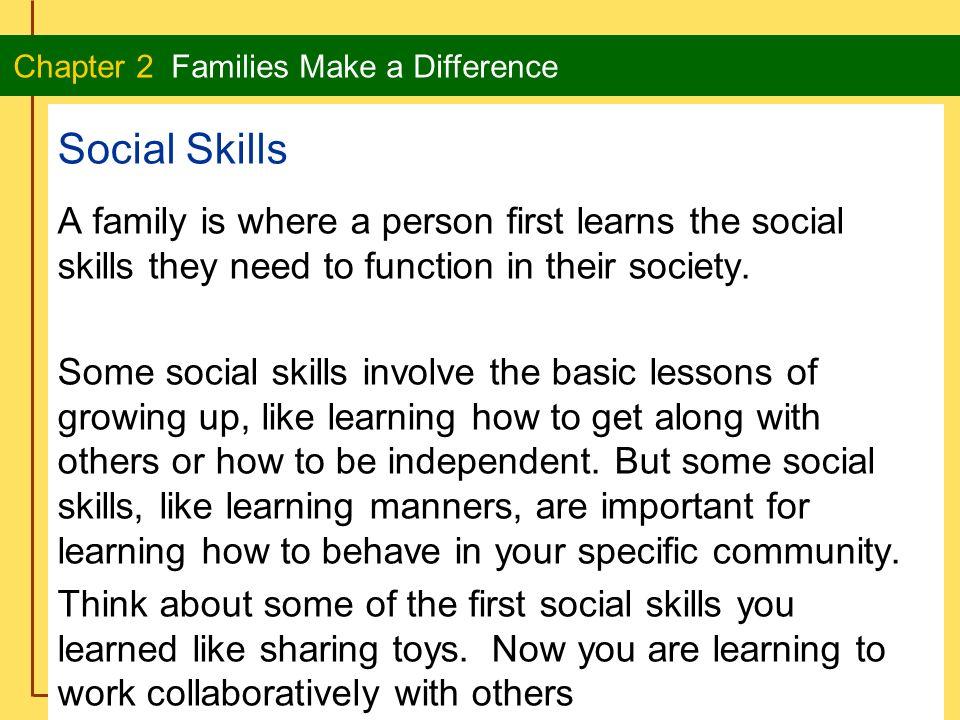 Social Skills Wellness