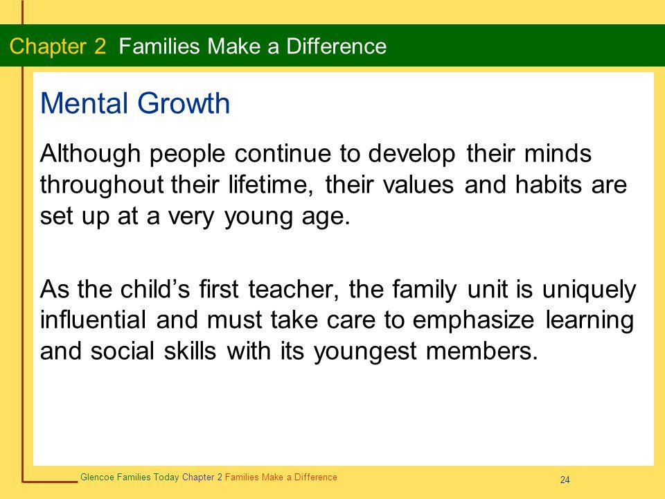 Mental Growth Wellness