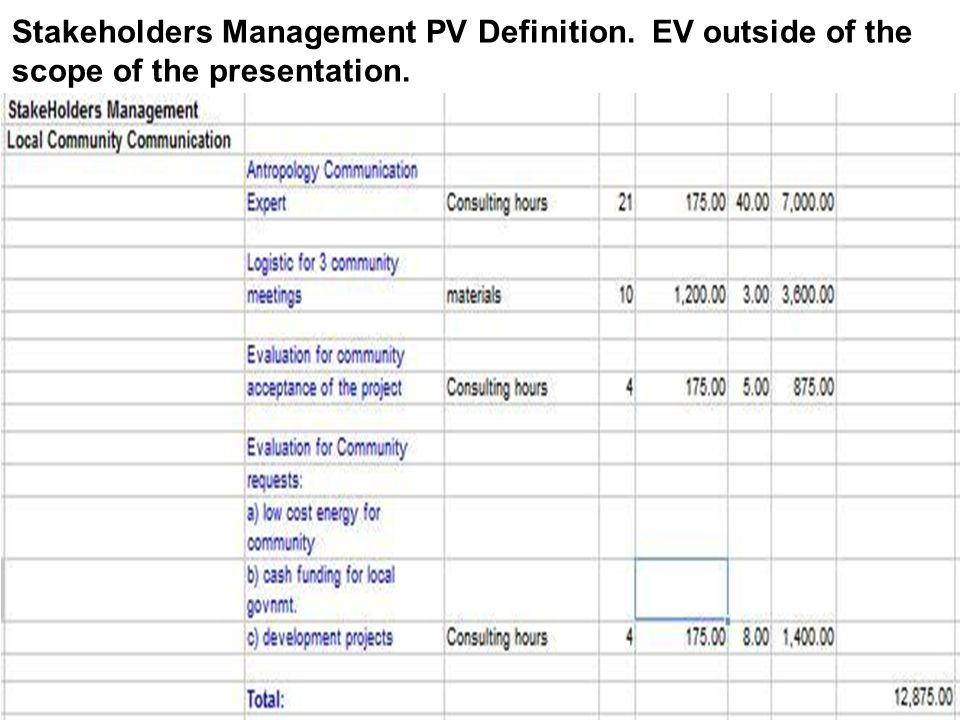 Stakeholders Management PV Definition