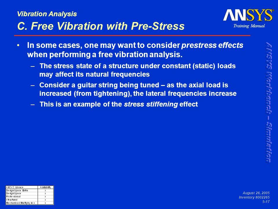 Chapter Five Vibration Analysis.
