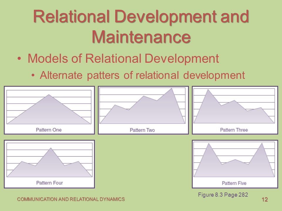 knapps relational development model Mark knapp model of relational development is one of the most influential models of relationships relational development should thus be in accordance to mark knapp's model of course there can be skipping of stages.