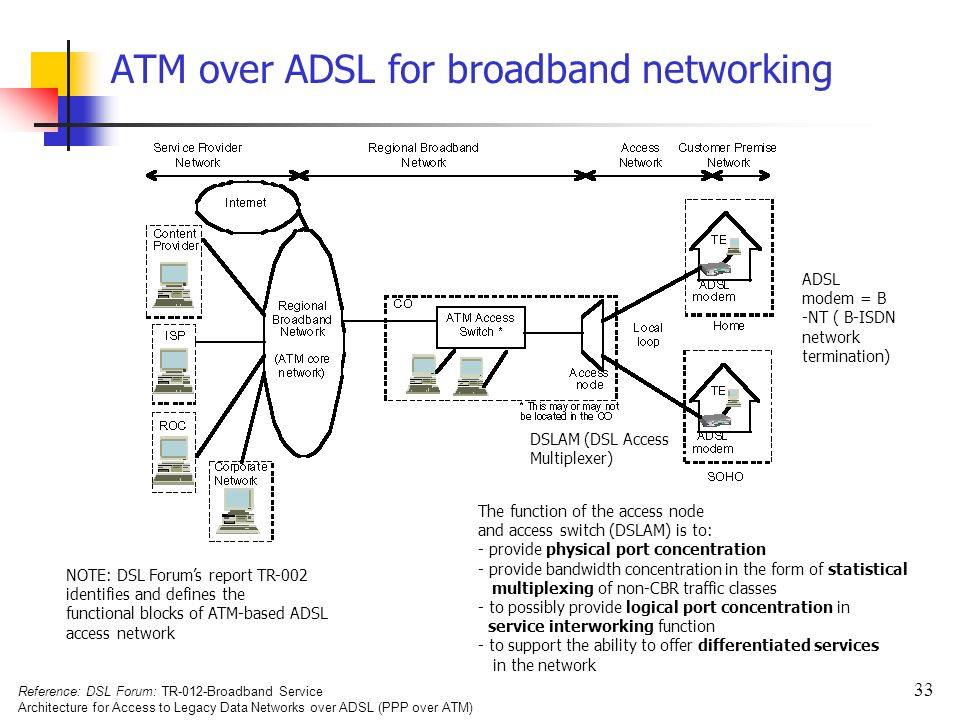 nt 1310 physical networking View test prep - networking topologies questions from mgmt 305 at american   star topology bus topology network ring topology mesh topology network  physical topology  nt1310 unit 3 assignment 1 itt tech nt 1310 - fall 2014.
