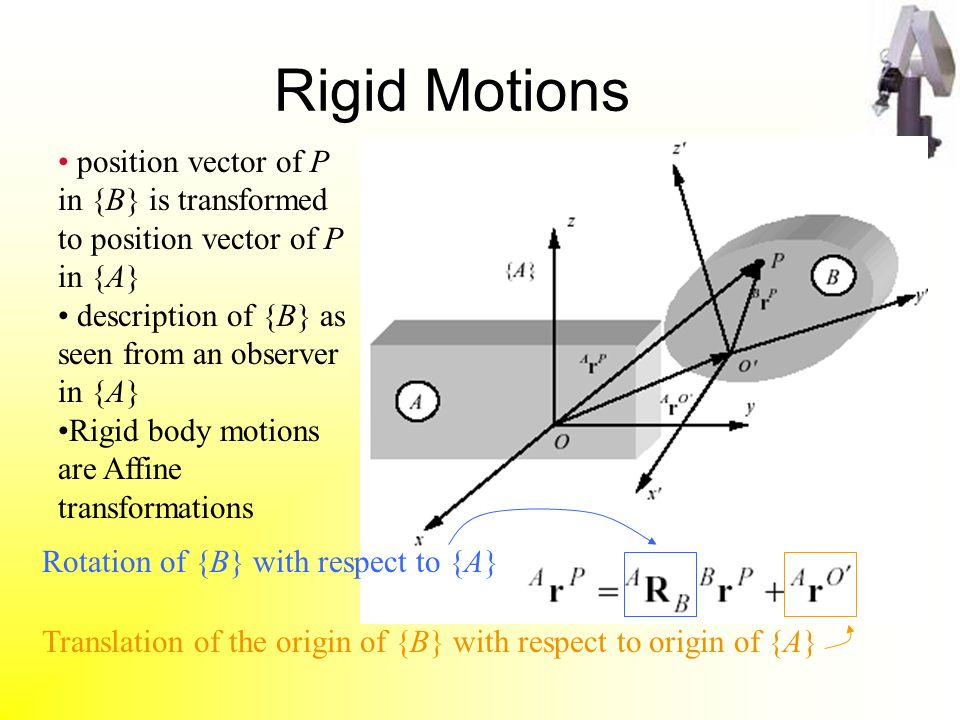 Images of Translational Motion Types Of Rigid Body - #rock-cafe