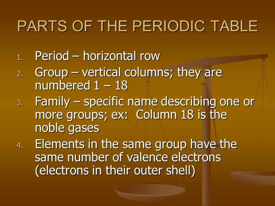 Periodic table periodic table of elements with names valence modern periodic table ppt video online download urtaz Choice Image