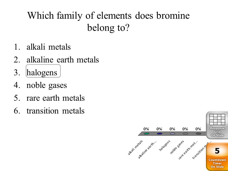 To what group in the periodic table do the alkaline earth metals to what group in the periodic table do the alkaline earth metals to what group in urtaz Choice Image