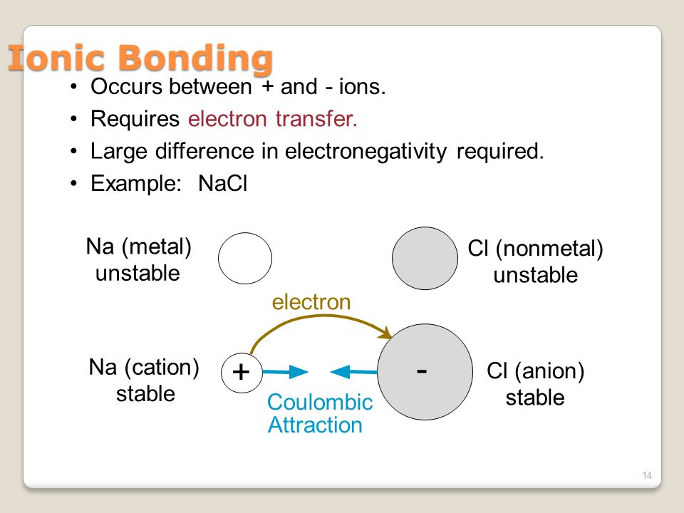 chapter 2 atomic structure interatomic bonding ppt video online download. Black Bedroom Furniture Sets. Home Design Ideas
