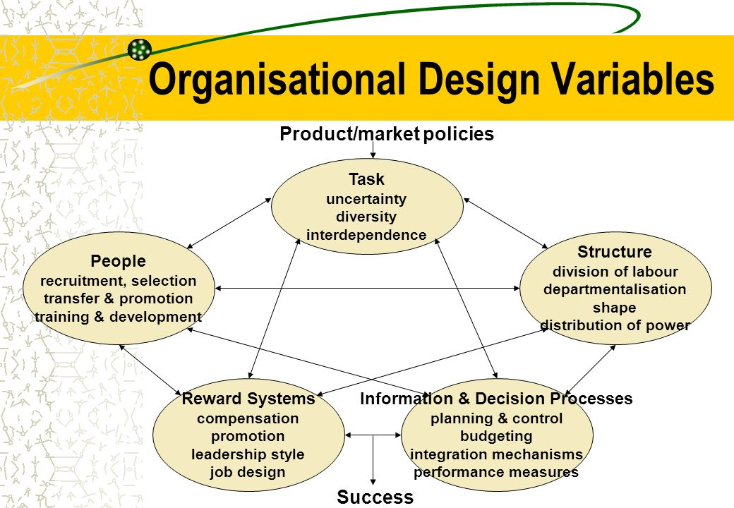 chandlers thesis strategy There are two main views on the relationship between strategy and structure  according to alfred chandler 'structure follows strategy.