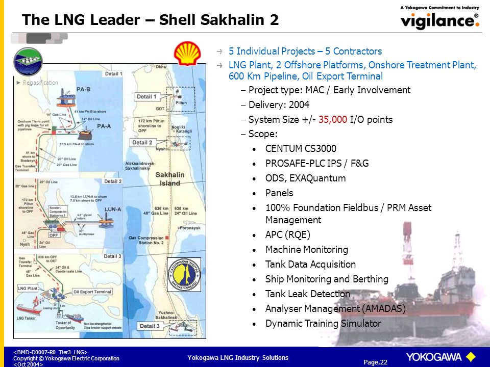 The LNG Leader – Shell Sakhalin 2