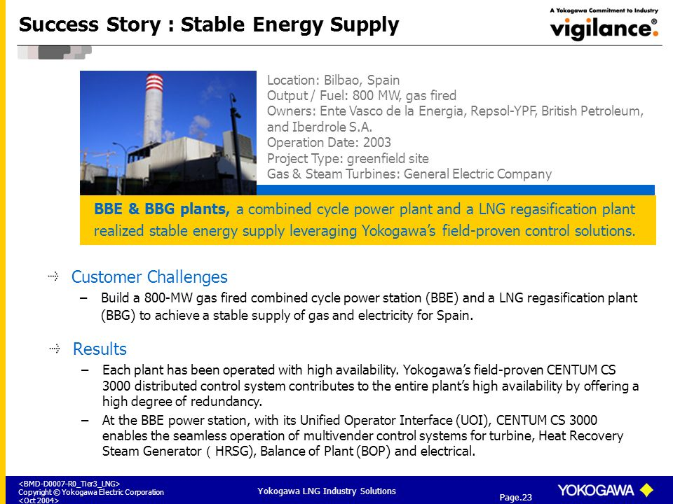 Success Story : Stable Energy Supply