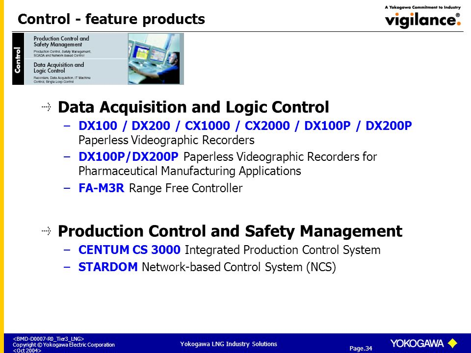 Control - feature products