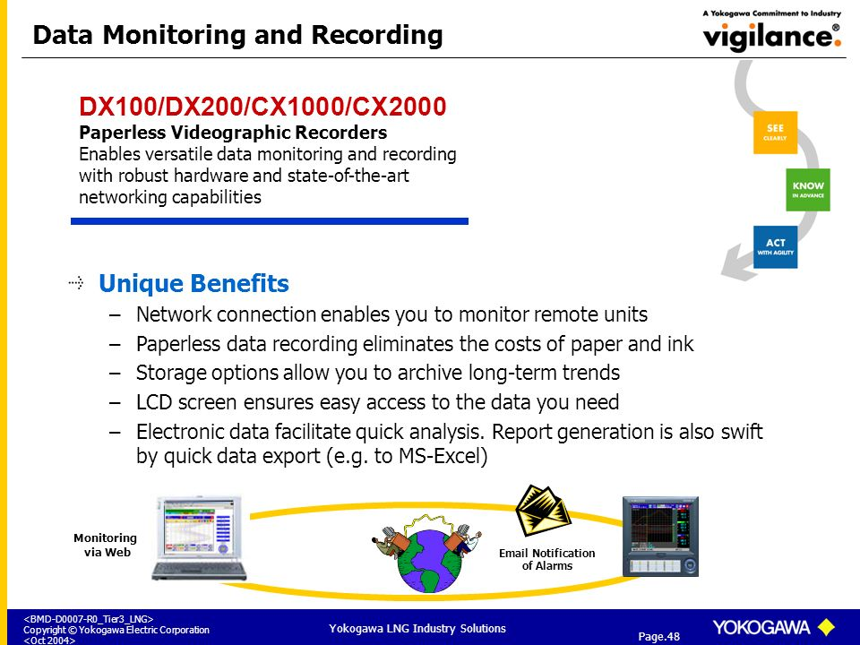 Data Monitoring and Recording