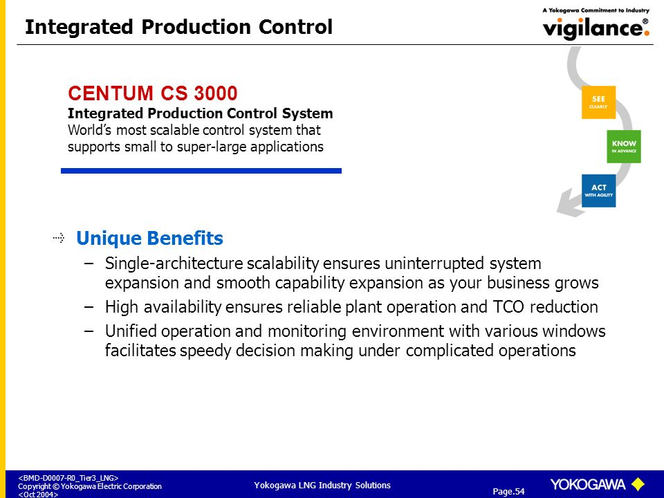 Integrated Production Control