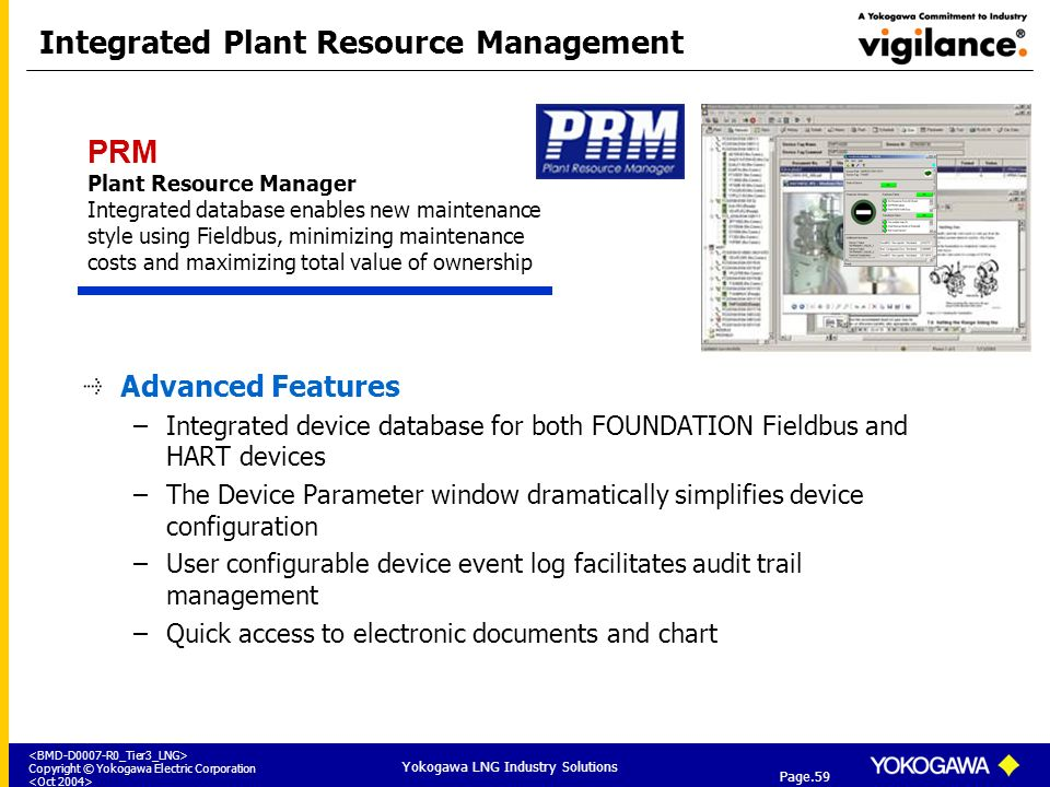 Integrated Plant Resource Management