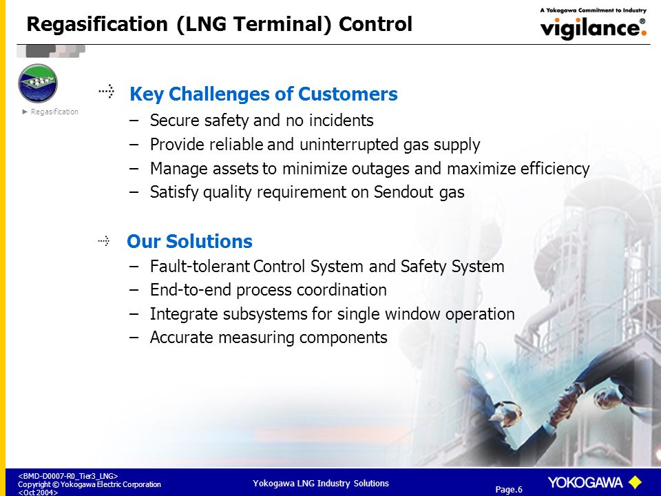 Regasification (LNG Terminal) Control