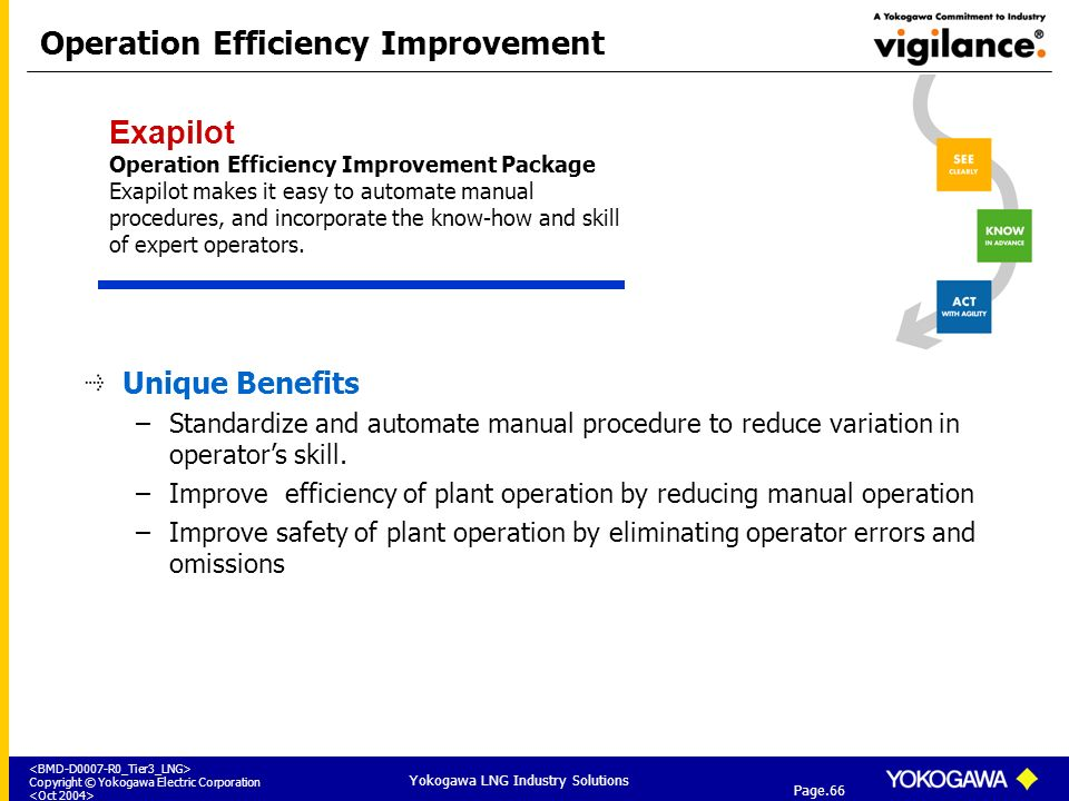 Operation Efficiency Improvement