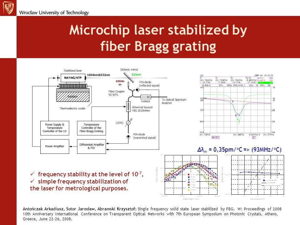 Microchip laser stabilized by fiber Bragg grating
