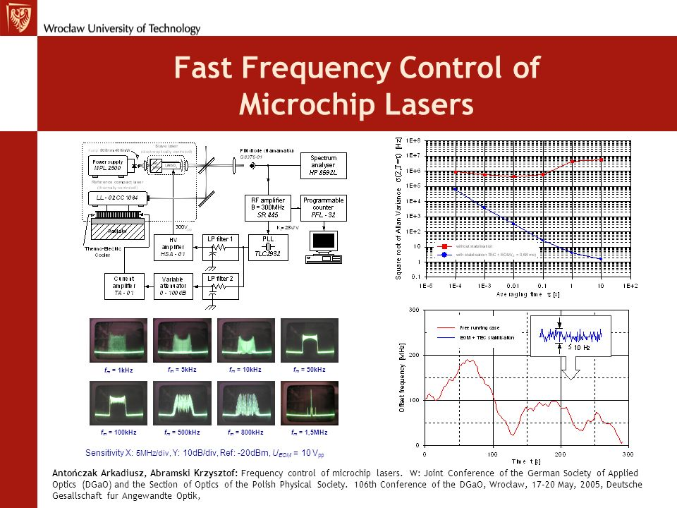 Fast Frequency Control of Microchip Lasers