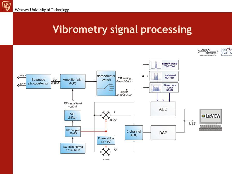 Vibrometry signal processing