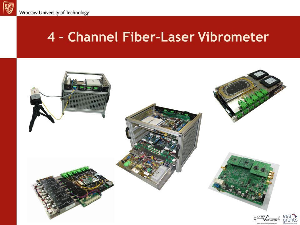 4 – Channel Fiber-Laser Vibrometer