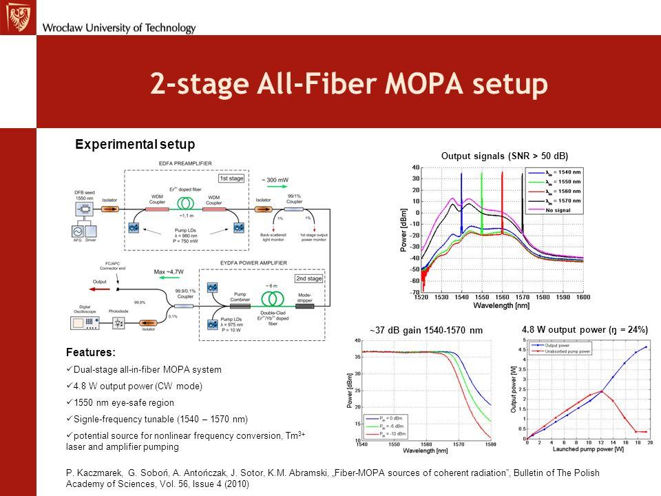 2-stage All-Fiber MOPA setup