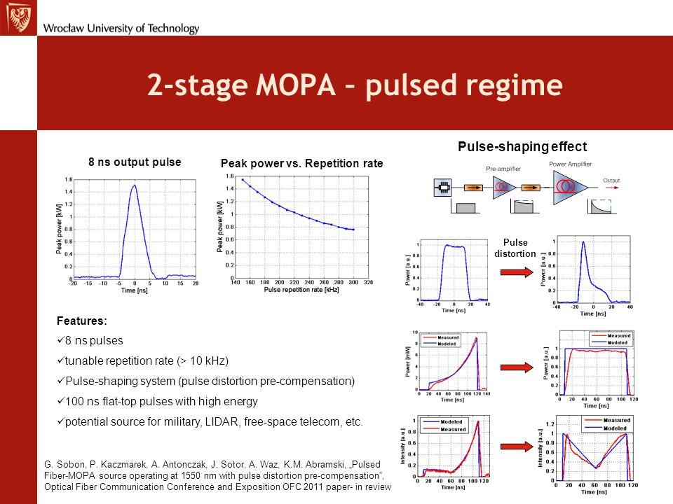 2-stage MOPA – pulsed regime