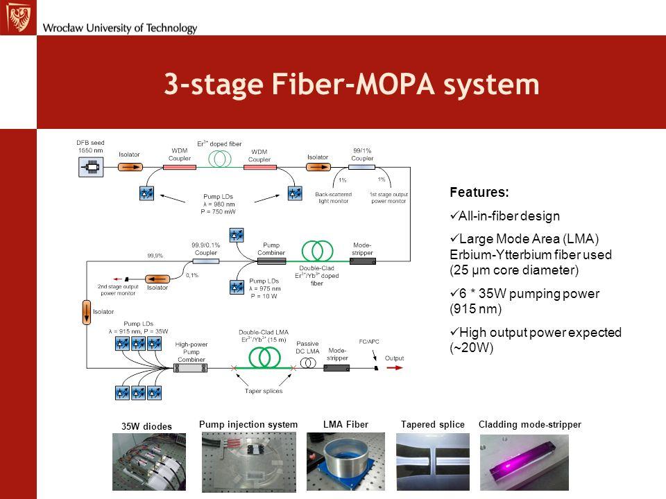 3-stage Fiber-MOPA system