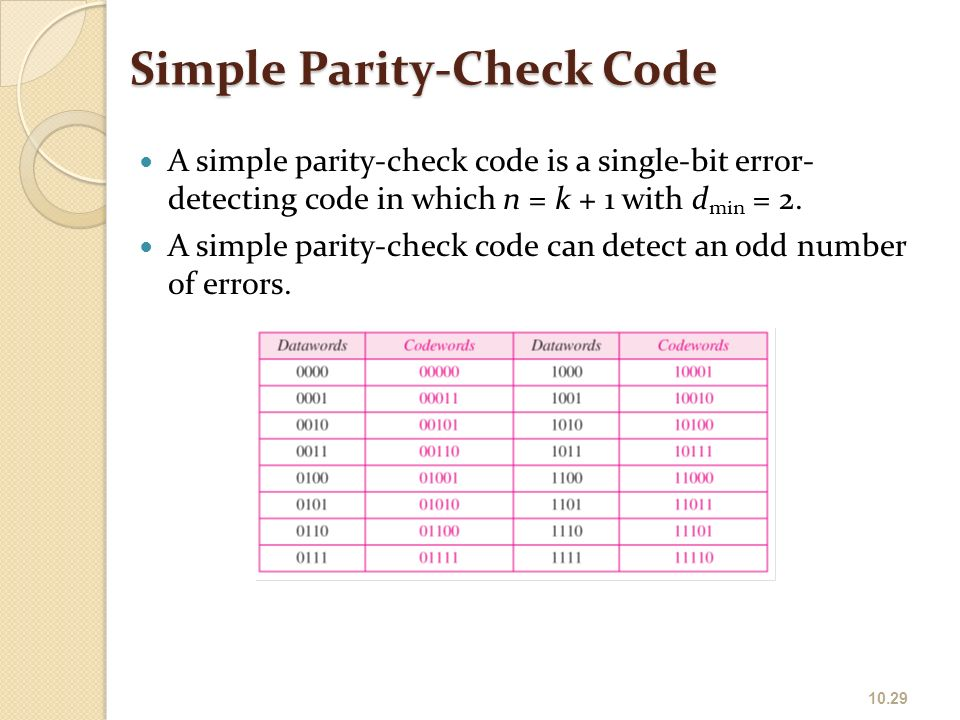 check simple