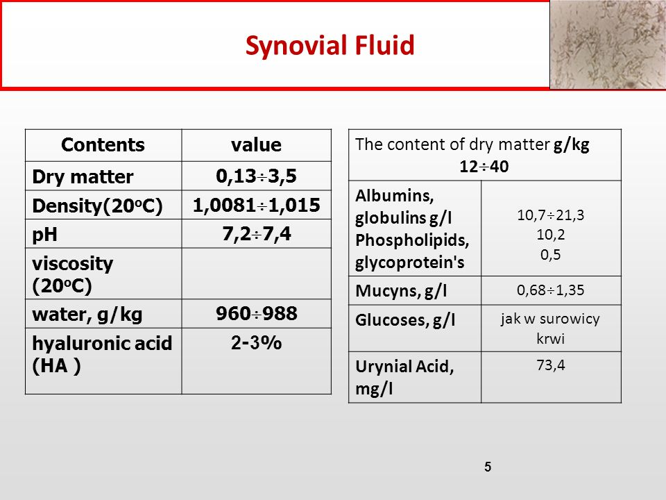 Synovial Fluid Contents value Dry matter 0,133,5 Density(20oC)