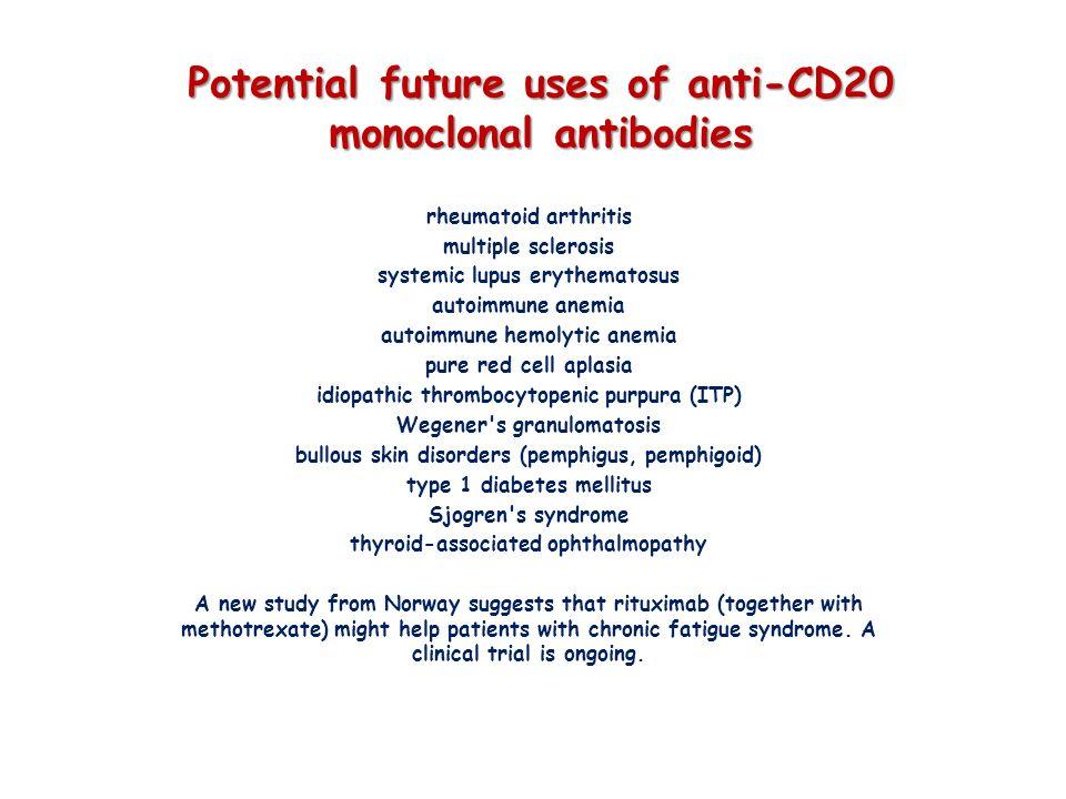 Potential future uses of anti-CD20 monoclonal antibodies