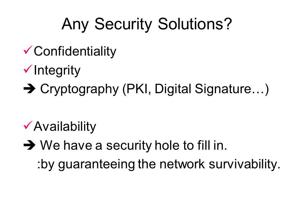 digital signature in network security pdf