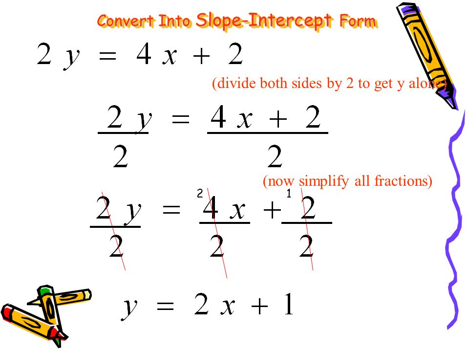 Practice converting linear equations into Slope-Intercept Form ...