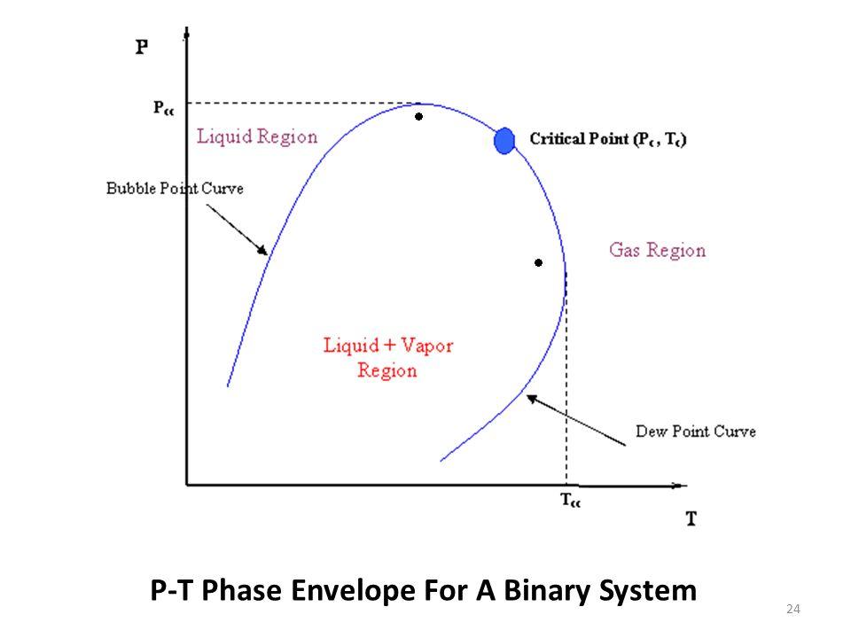 download Nanotoxicity: Methods and