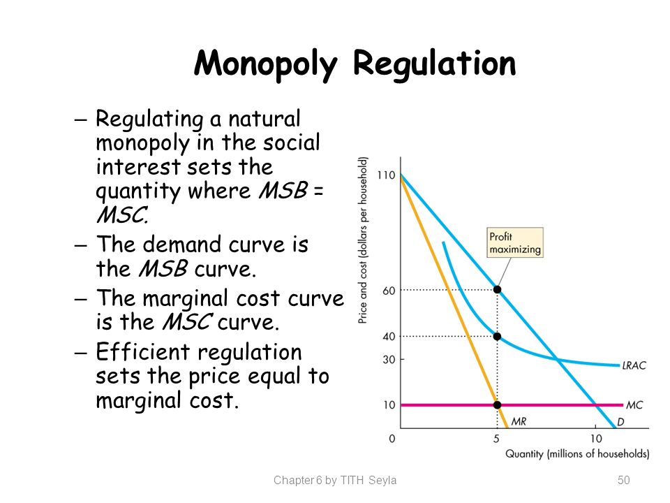 marginal cost and demand curve Deriving the demand curve  recall that the marginal resource cost curve is the additional cost incurred by employing one more unit of the resource when facing an .