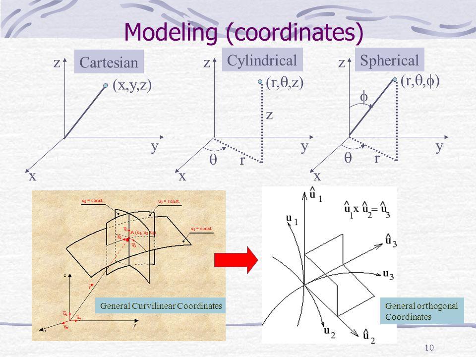 Modeling (coordinates)