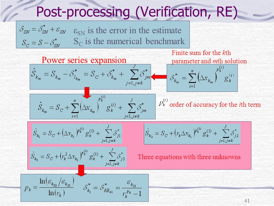 Post-processing (Verification, RE)