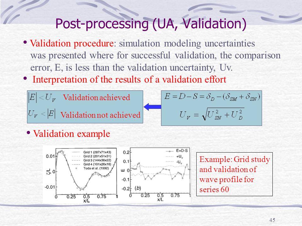 Post-processing (UA, Validation)