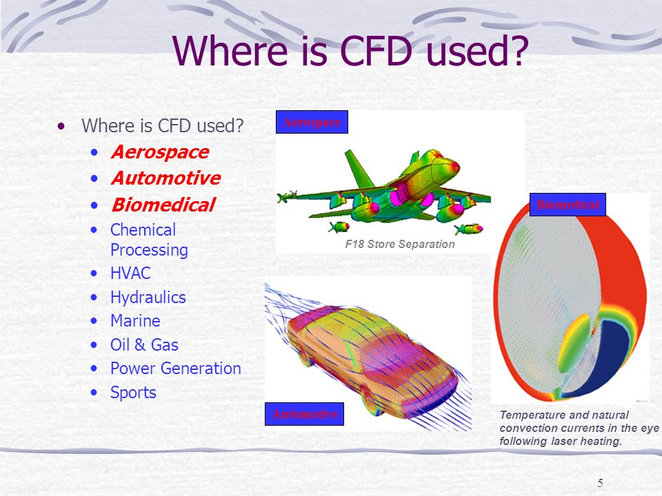 Where is CFD used Where is CFD used Aerospace Automotive Biomedical