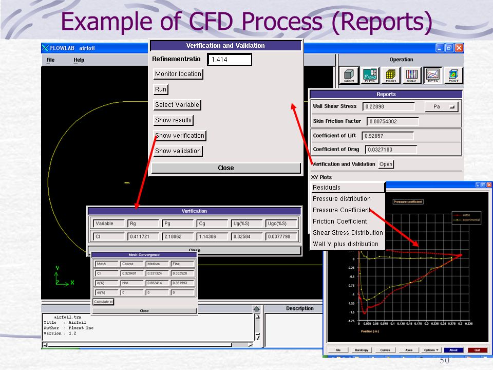 Example of CFD Process (Reports)