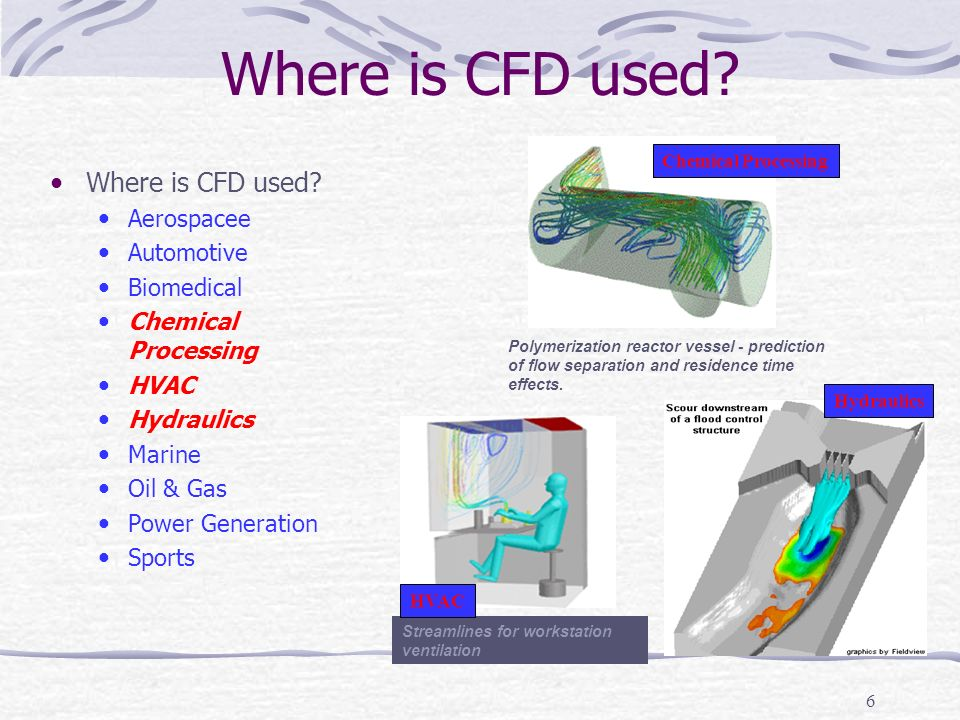 Where is CFD used Where is CFD used Aerospacee Automotive Biomedical