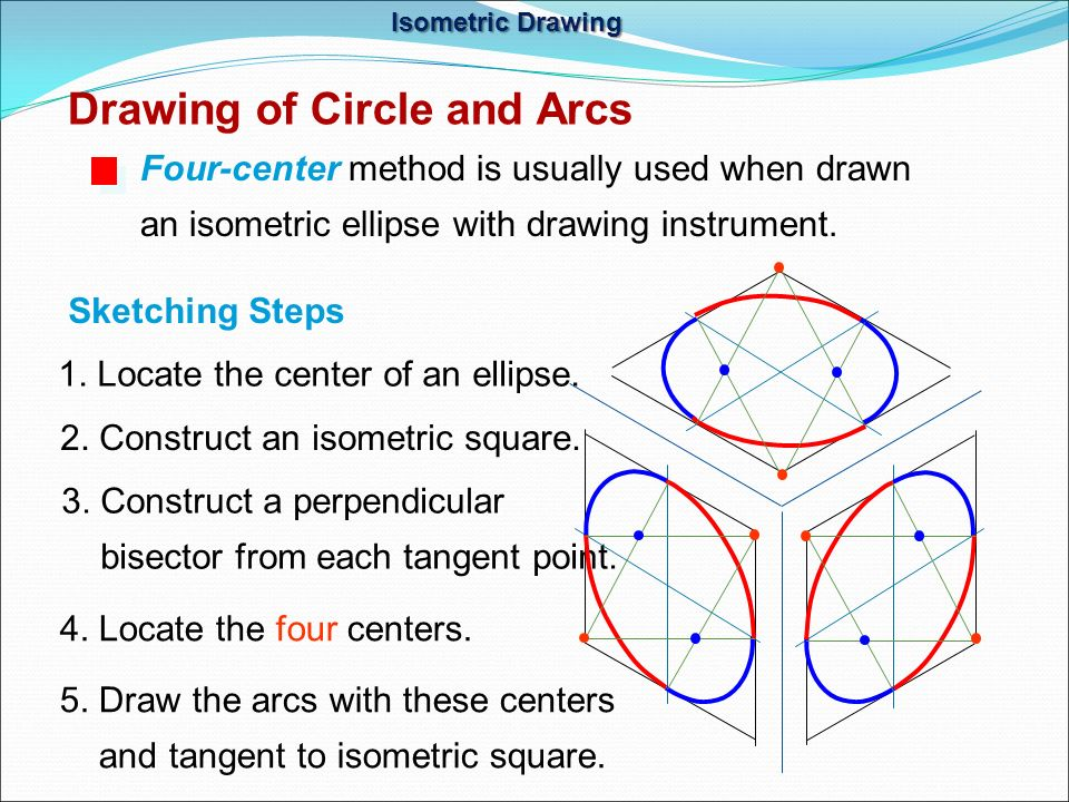 how to draw an isometric circle by hand