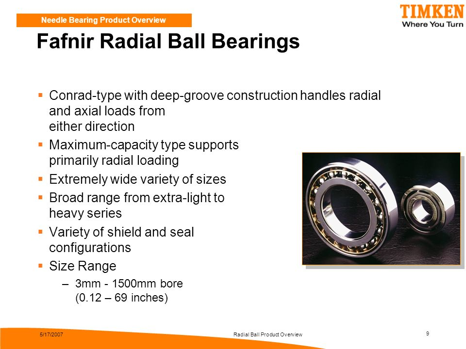 an overview of ball bearing Define ball bearing ball bearing synonyms, ball bearing pronunciation, ball  bearing translation, english dictionary definition of ball bearing n abbr bb 1.