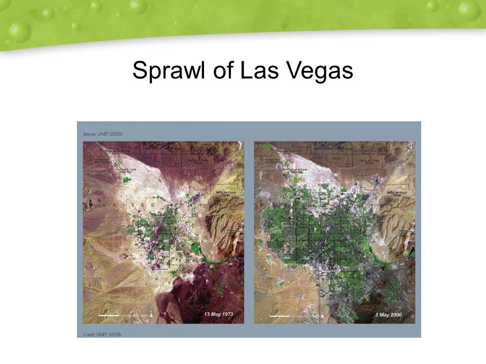 Sprawl of Las Vegas