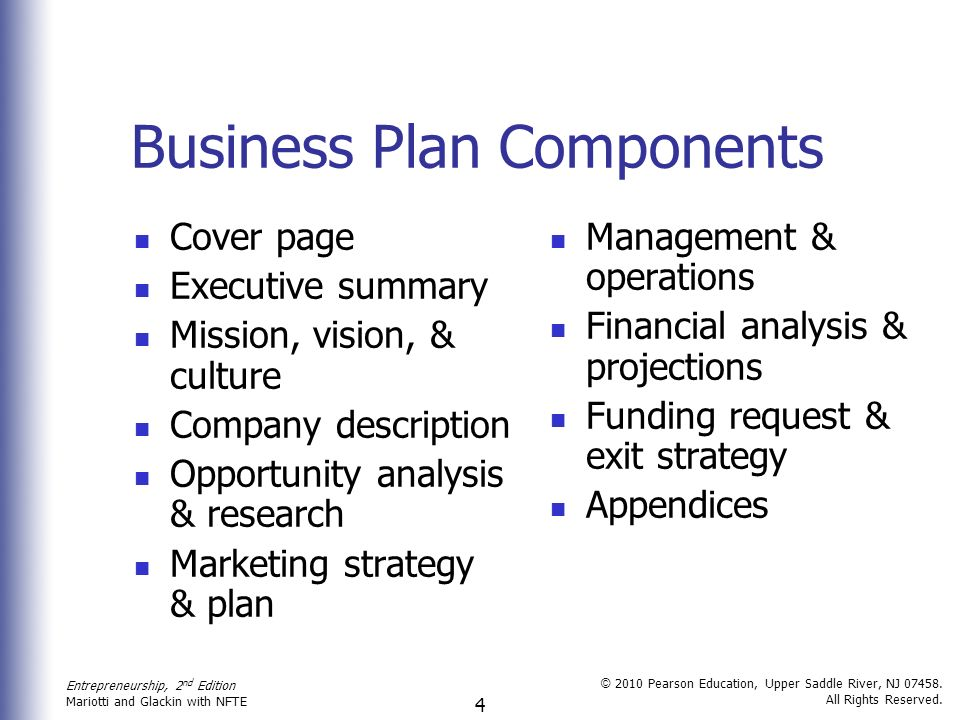 Learn how to do 'Business Analysis' in 6 Processes